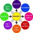 Transform You - 4 Steps to Master Your Destiny Capalaba Hypnotherapy